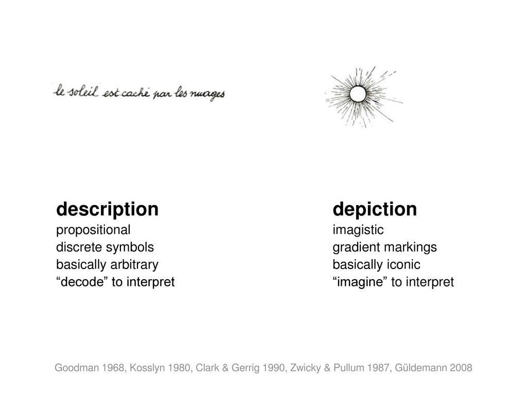 Description and depiction